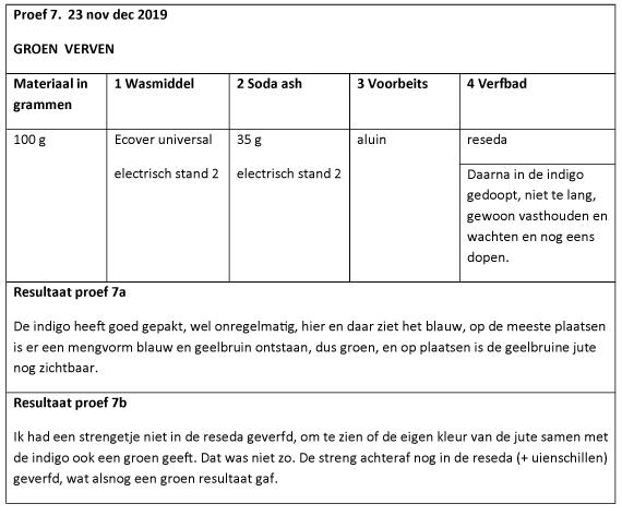 tabel jute groen verven 1